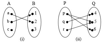 Fungsi itu tidak jomblo juga tak selingkuh matematika fungsi itu tidak jomblo juga tak selingkuh ccuart Image collections